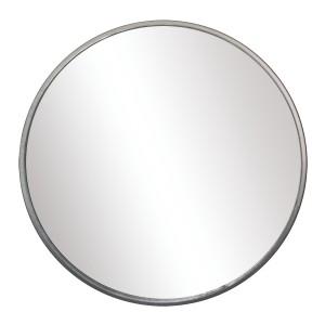 Stick-On Convex Spot Mirrors